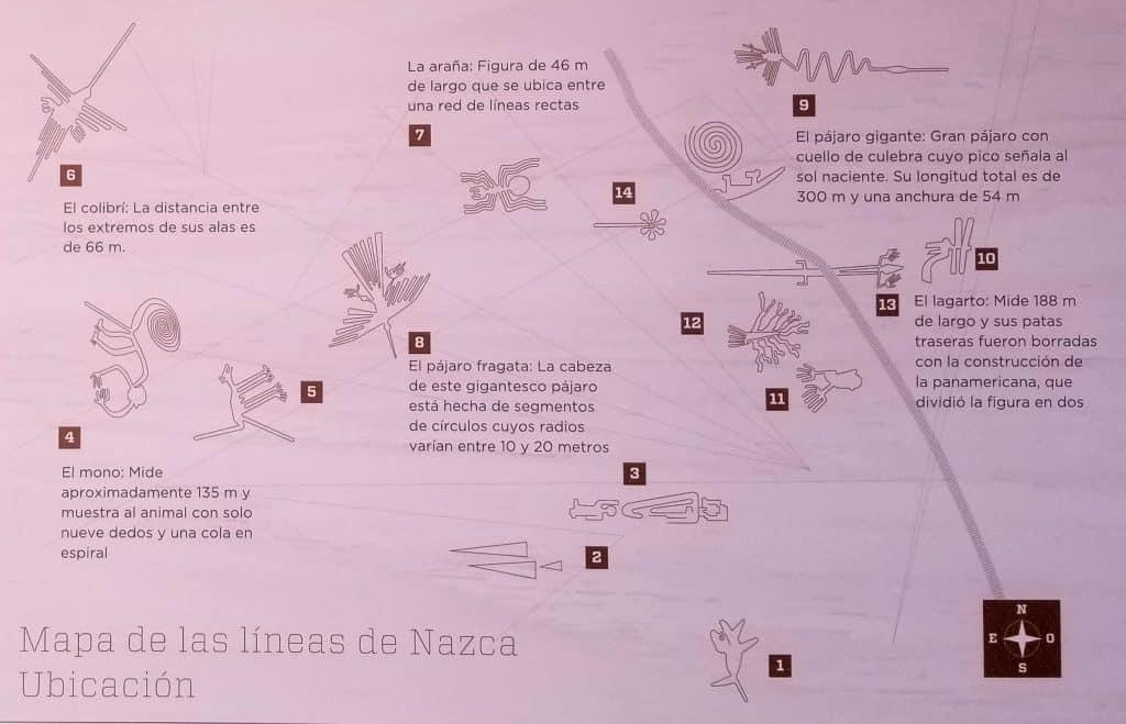 Panneau avec liste des géoglyphes au mirador de Nazca