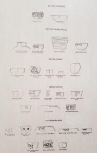 Les phases de la céramique Kotosh