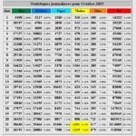 statistiques infomaniak